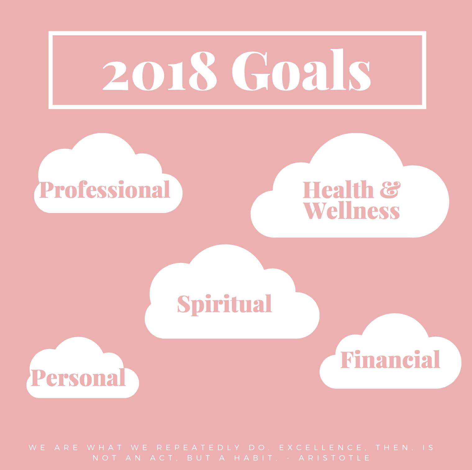 6 Steps to Set Goals and Smash Them