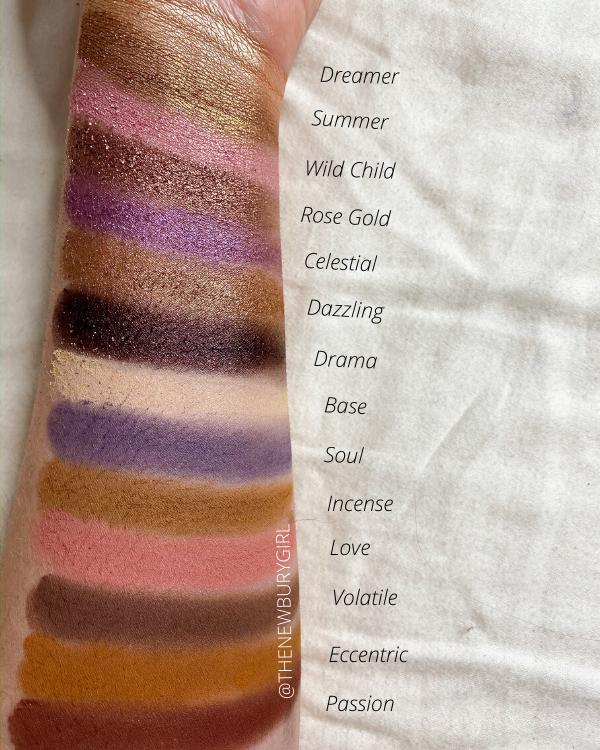 Anastasia Beverly Hills Palette Ranking | Anastasia Beverly Hills Norvina Palette Swatches